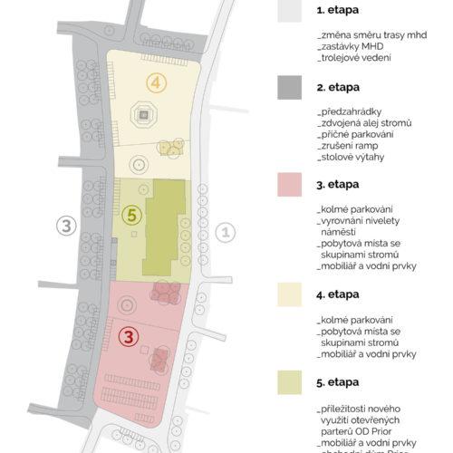 Masarykovo náměstí vJihlavě